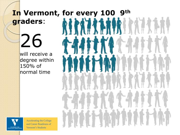 In Vermont, for every 100  9