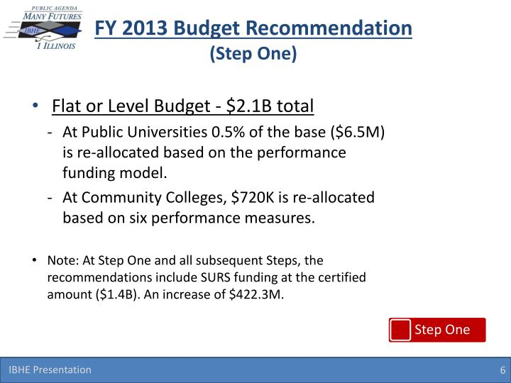 FY 2013 Budget Recommendation