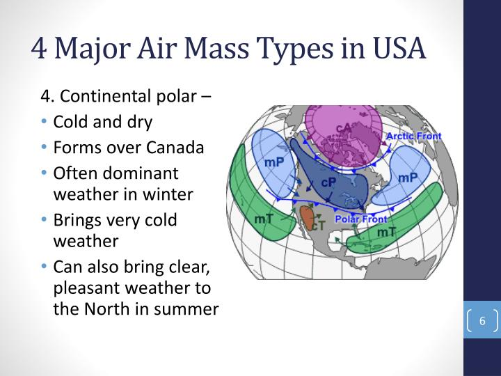 4 Major Air Mass Types in USA