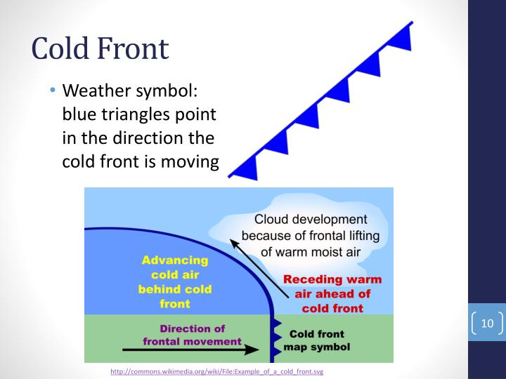 Symbol Of Cold Front Images Free Symbol Design Online