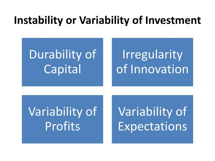 Instability or Variability of Investment