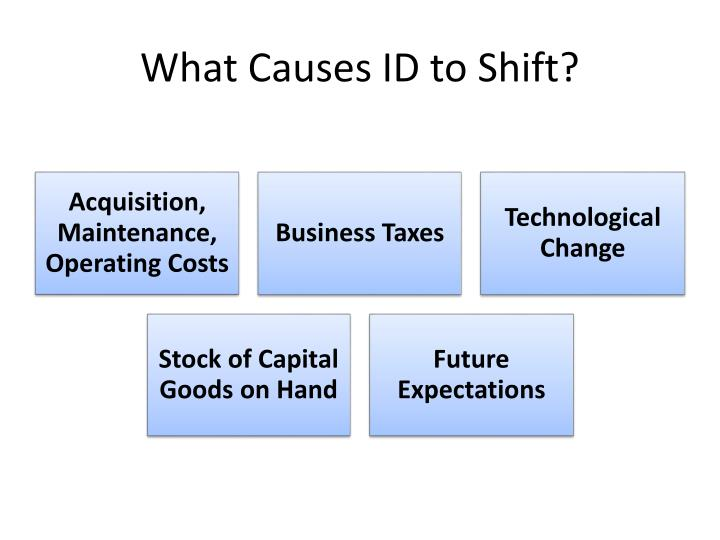 What Causes ID to Shift?