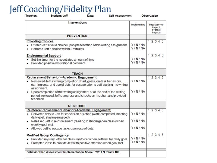 Jeff Coaching/Fidelity Plan