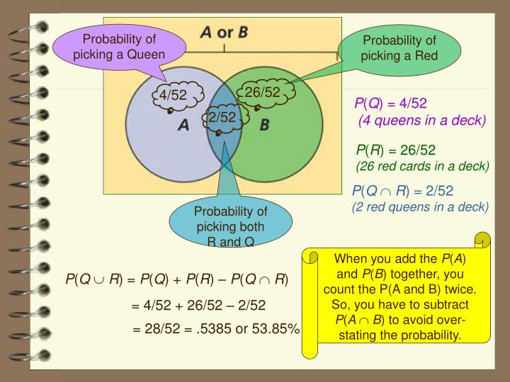 Probability of