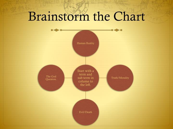 Brainstorm the Chart