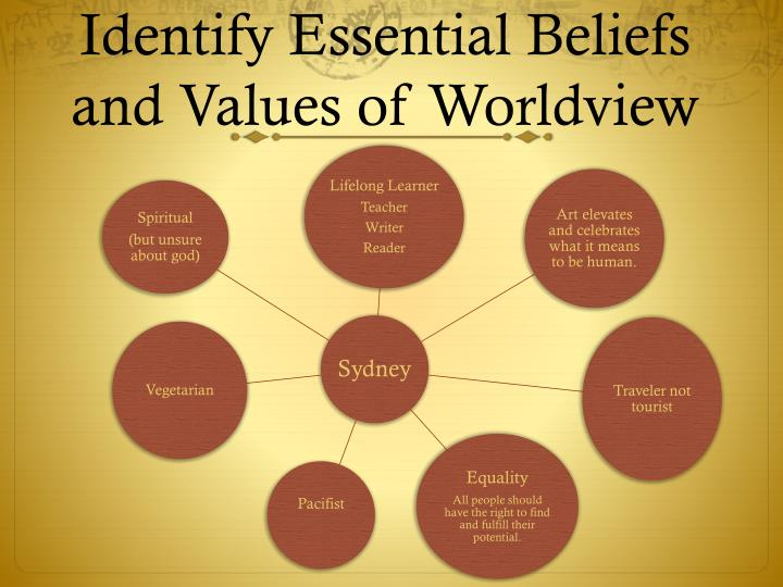 Identify Essential Beliefs and Values of Worldview