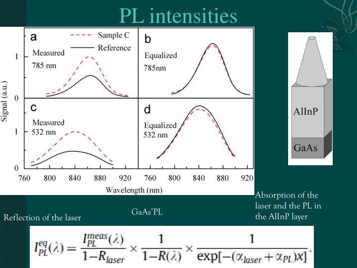 PL intensities