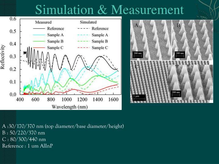 Simulation & Measurement