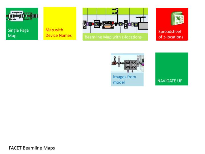 Single Page Map