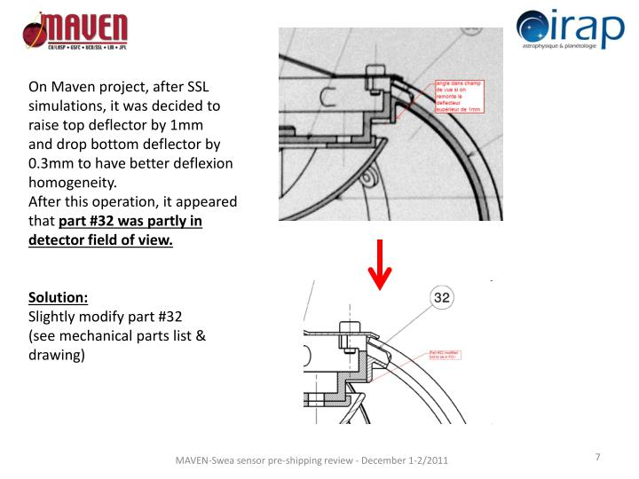 On Maven project, after SSL simulations, it was decided to raise top deflector by 1mm