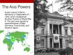 the axis powers