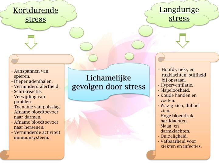 Kortdurende stress