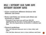 rule 1 different cash flows have different discount rates