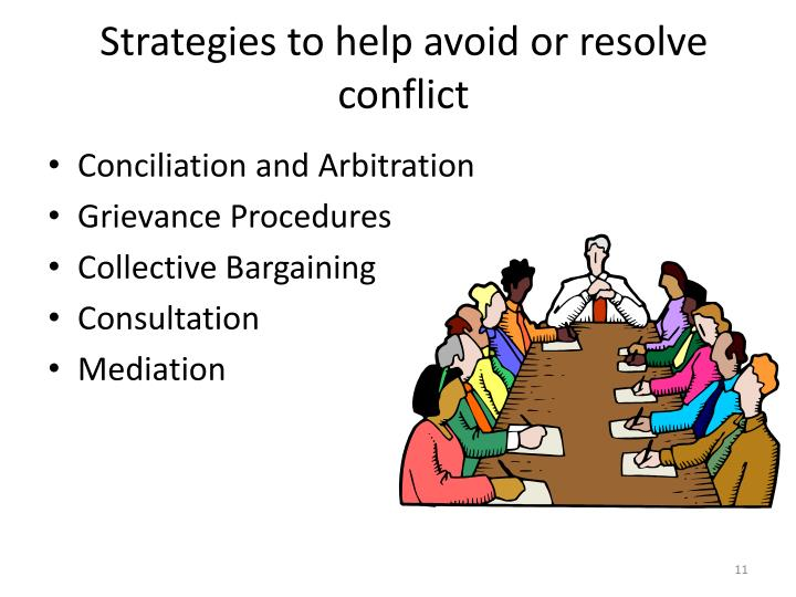 Strategies to help avoid or resolve conflict