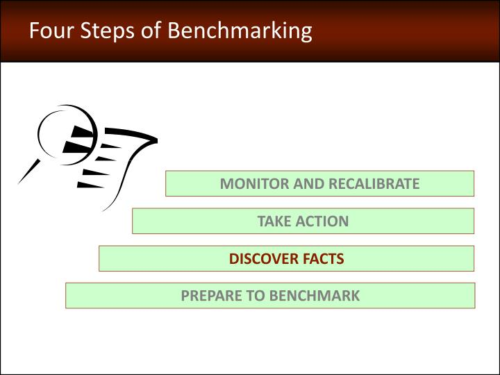 Four Steps of Benchmarking