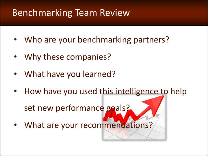 Benchmarking Team Review