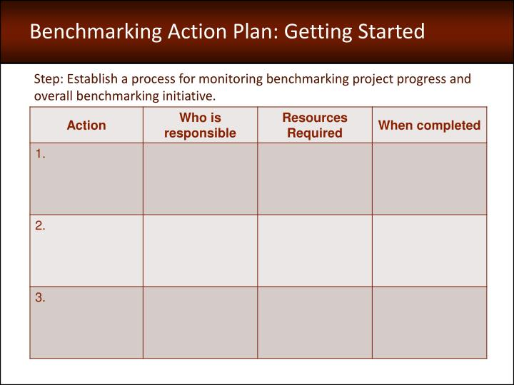 Benchmarking Action Plan: Getting Started