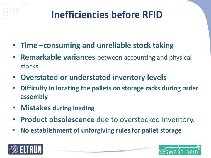 Inefficiencies before rfid
