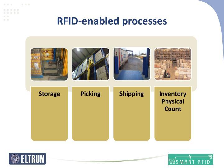 RFID-enabled processes