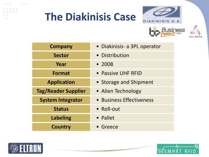 The diakinisis case