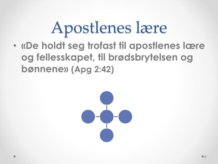 Apostlenes lære