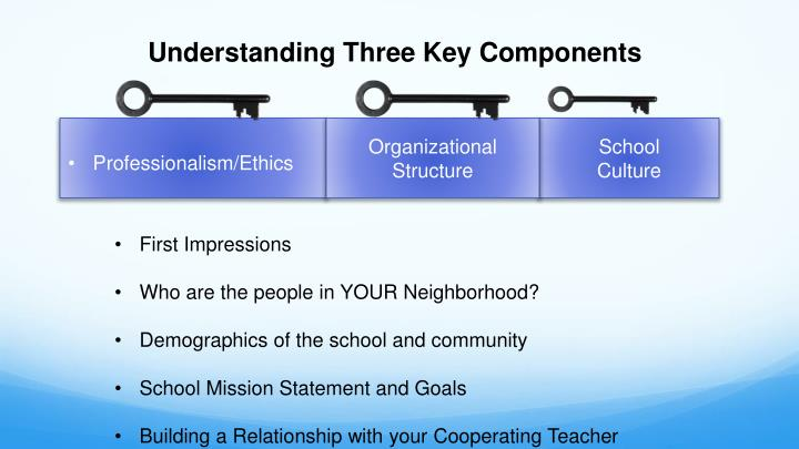 Understanding Three Key Components