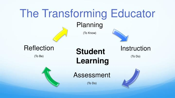 The Transforming Educator