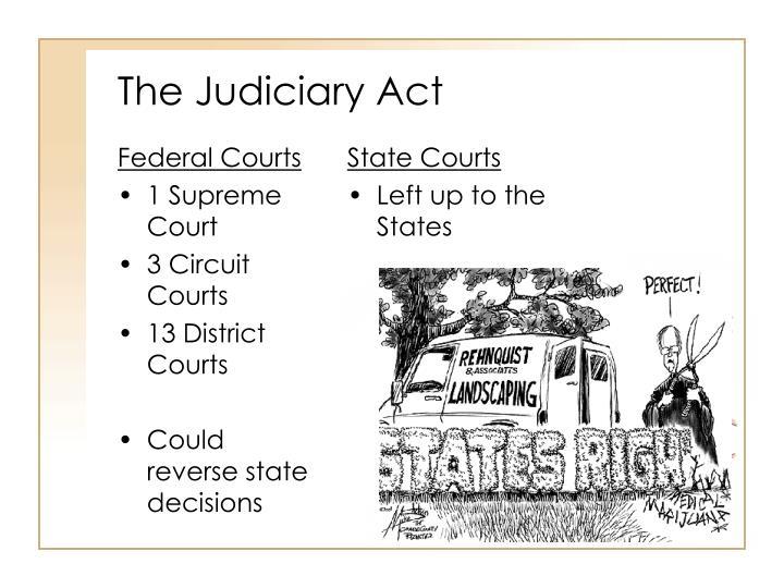 The judiciary act