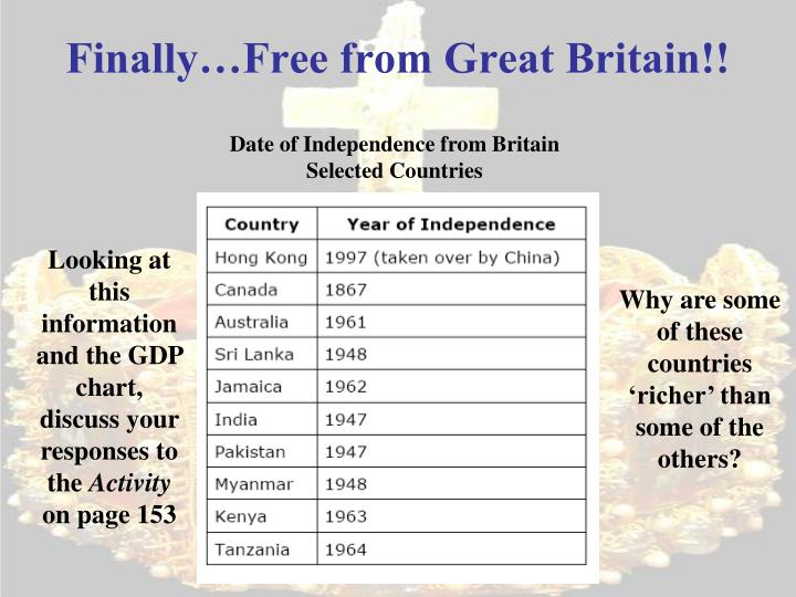 Finally…Free from Great Britain!!