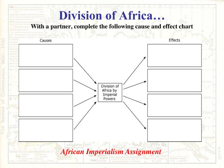 Division of Africa…