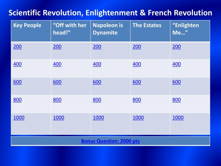 Scientific revolution enlightenment french revolution