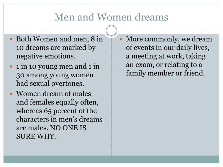 Men and women dreams