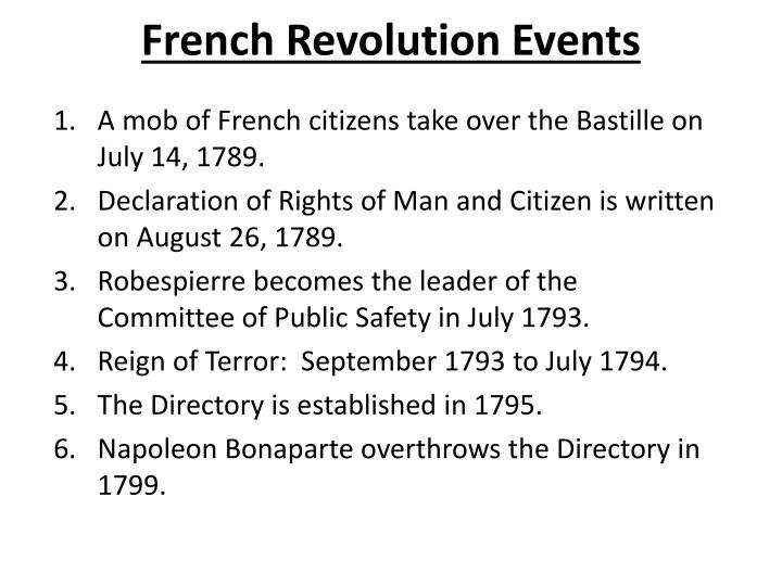 timeline of french revolution