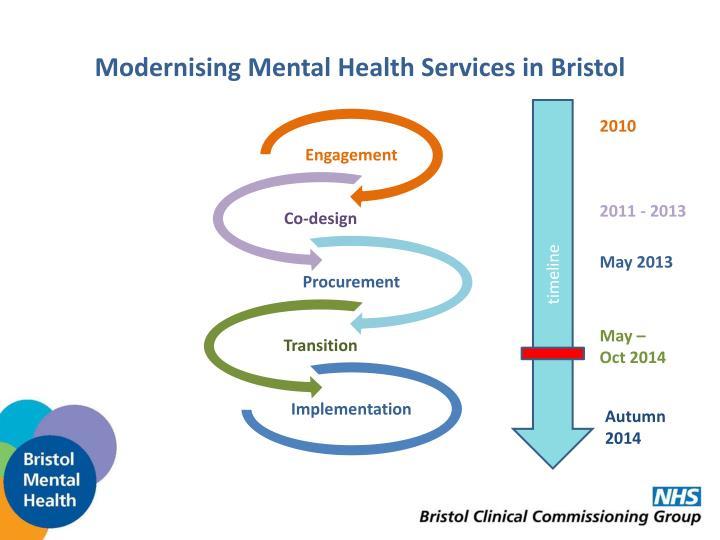 Modernising Mental Health Services in Bristol