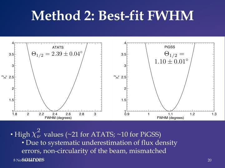 Method 2: Best-fit FWHM