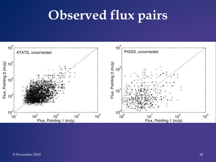 Observed flux pairs
