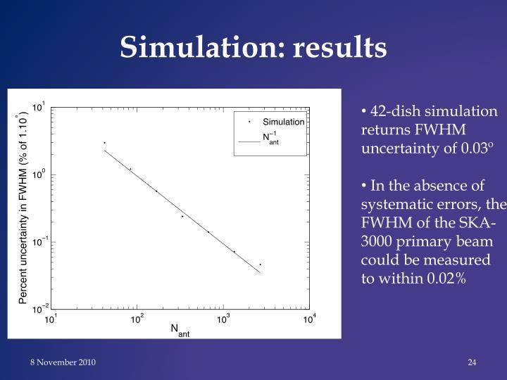 Simulation: results