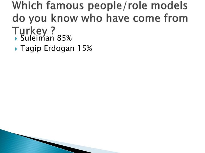Which famous people/role models do you know who have come from Turkey