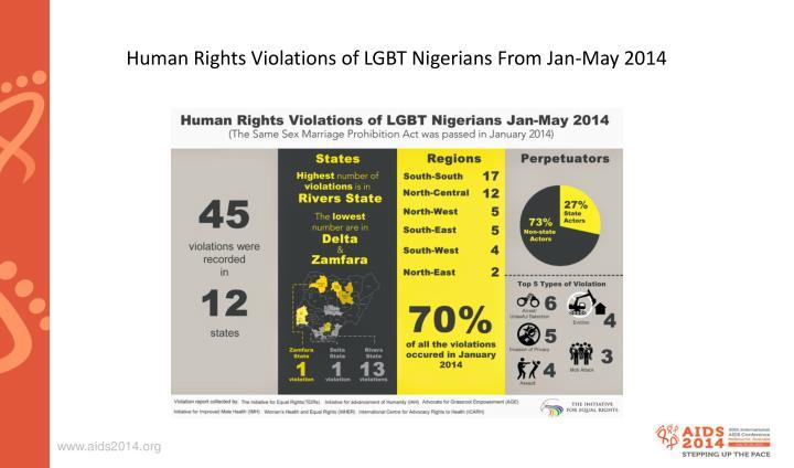 Human Rights Violations of LGBT Nigerians From Jan-May 2014
