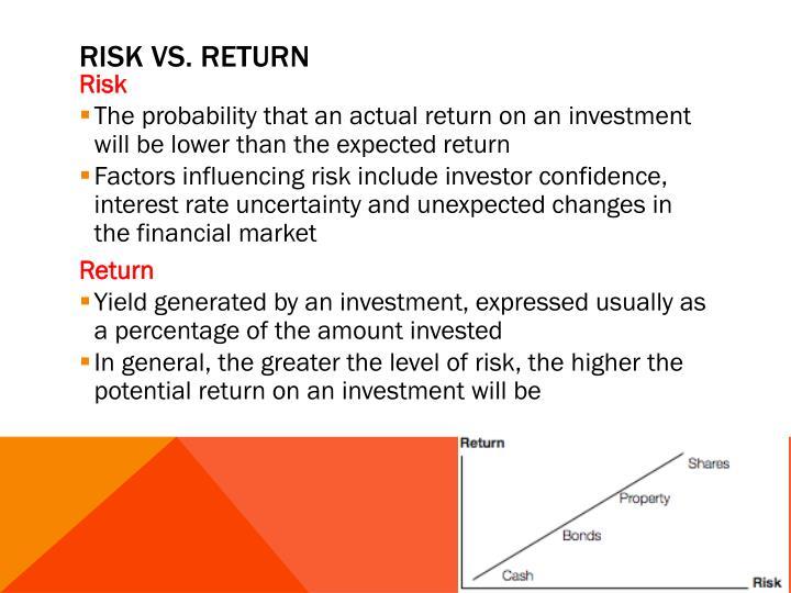 Risk vs.