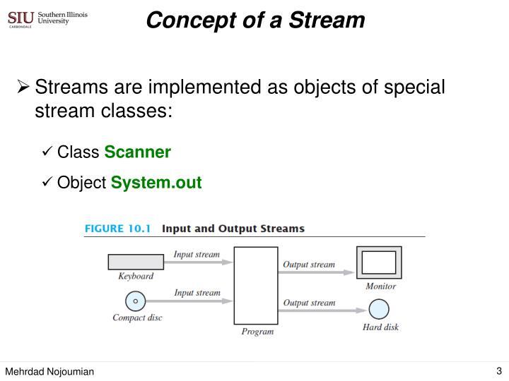 Concept of a stream