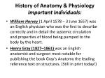 history of anatomy physiology important individuals