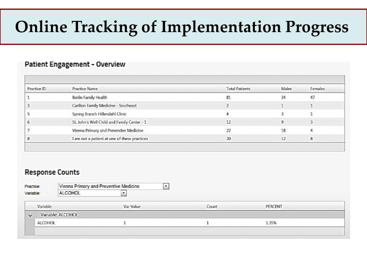 Phd online tracking