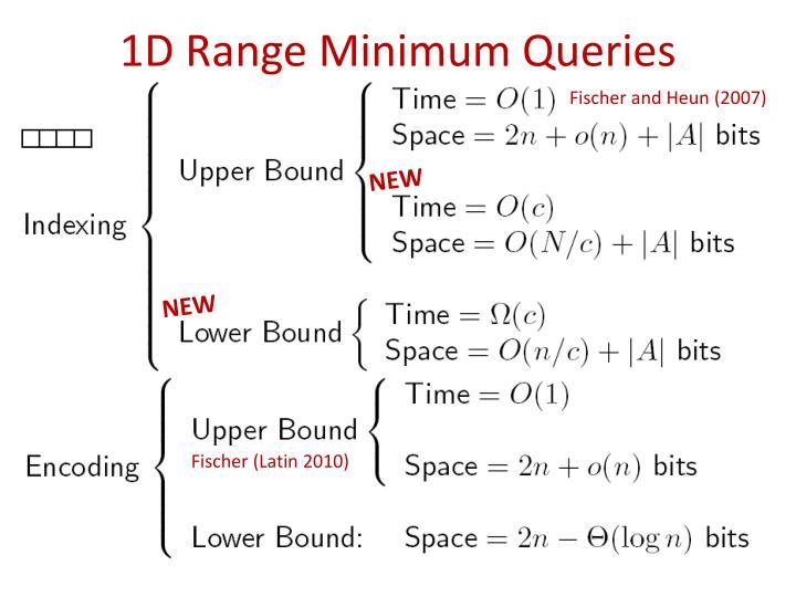 1D Range Minimum