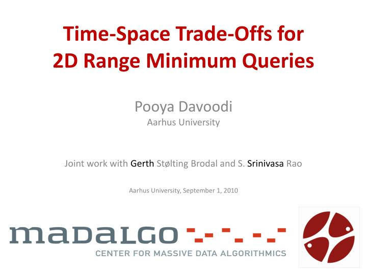 Time space trade offs for 2d range minimum queries