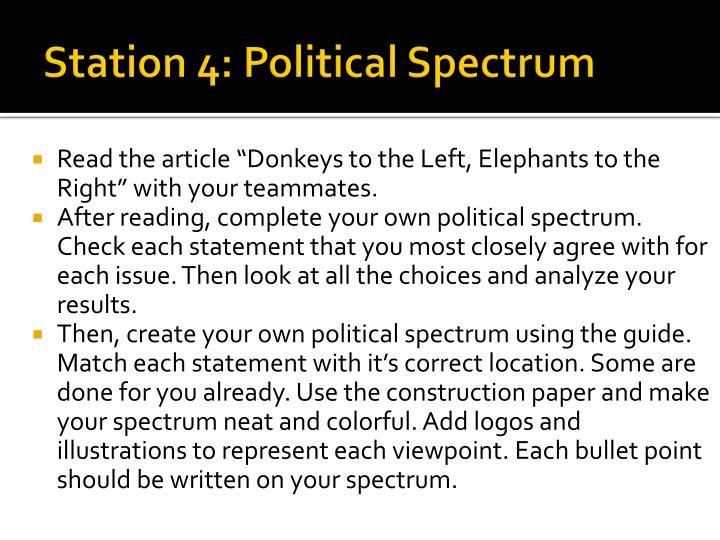 Station 4: Political Spectrum