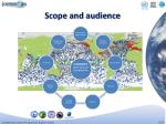 scope and audience