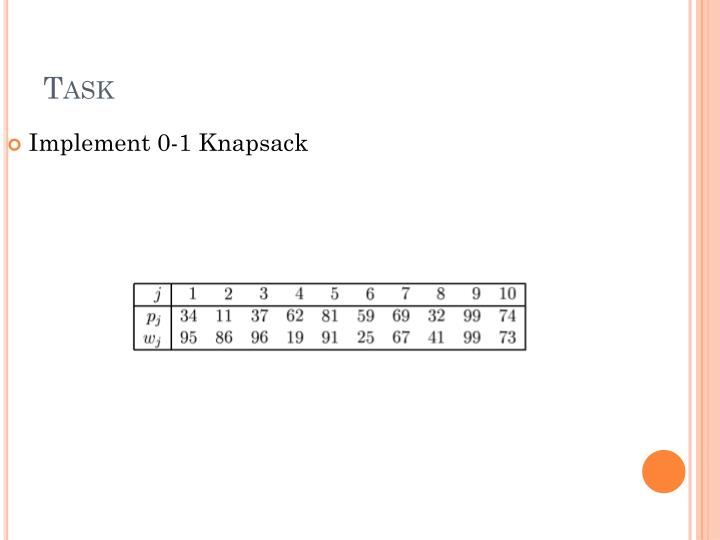 Implement 0-1 Knapsack