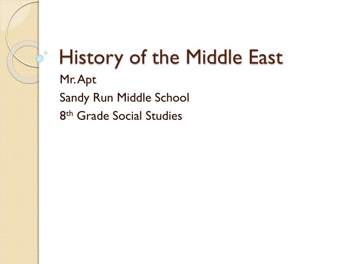 history of the middle east n.