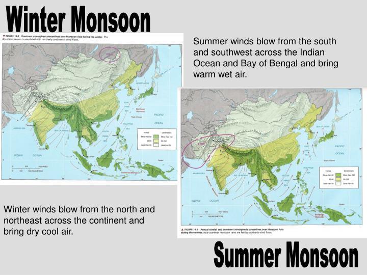 Winter Monsoon
